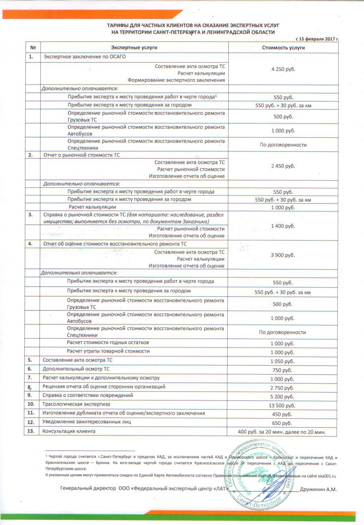 Создание сайтов государственная экспертиза санкт петербург абузоустойчивый хостинг warez